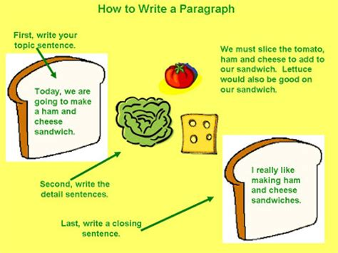 What are the best ways to conclude a descriptive essay